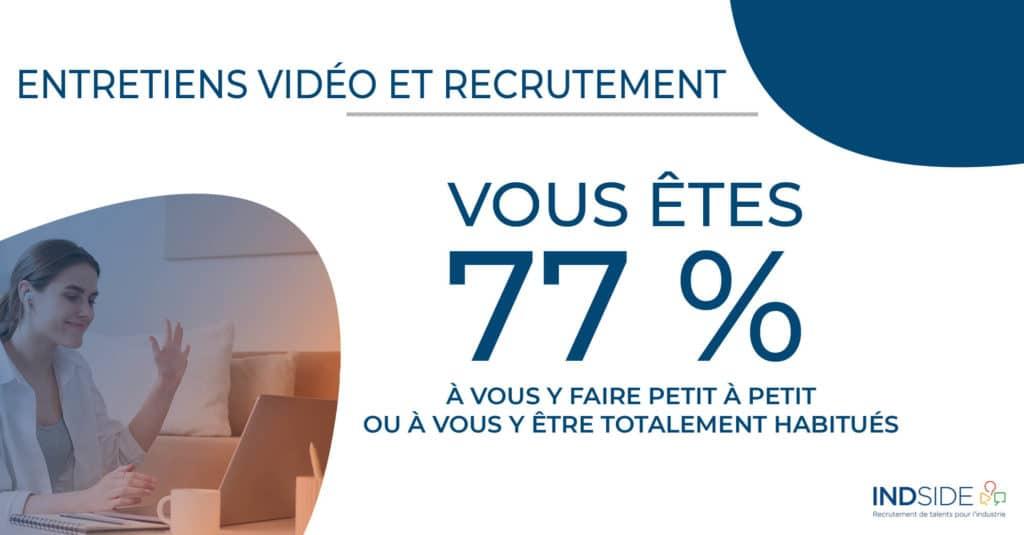 Entretiens vidéo et recrutement